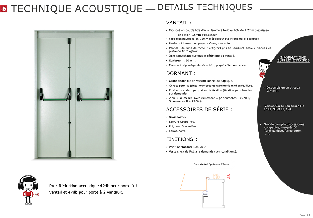 porte acoustique